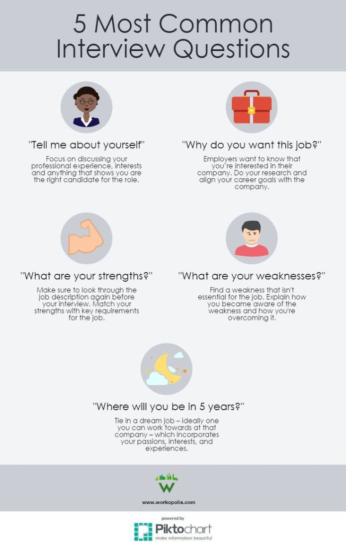 infographic : How to answer the 5 most common interview ...