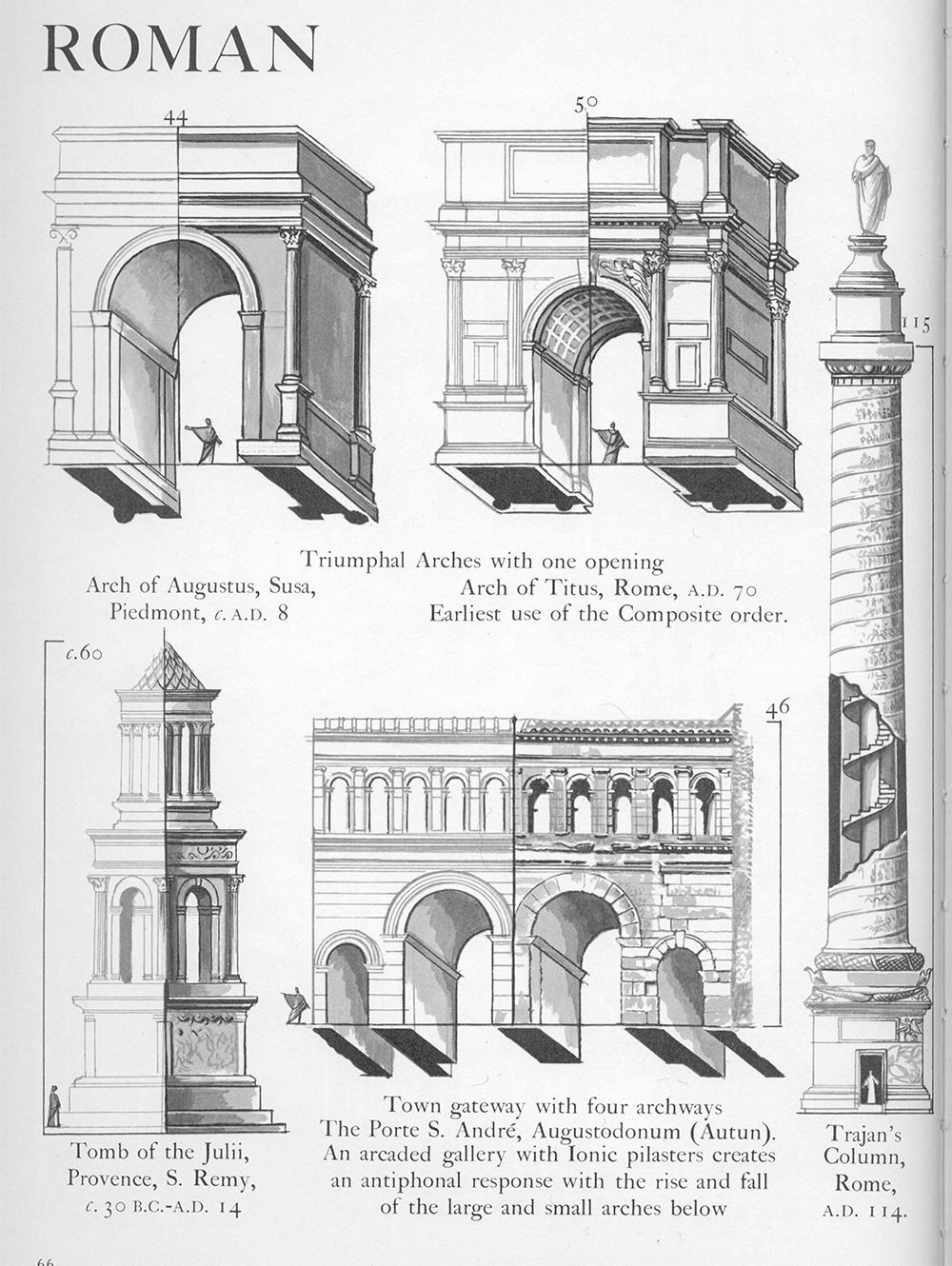 Roman Arches And Monuments Graphic History Of Architecture By John Mansbridge Architecture History Architecture Drawing European Architecture
