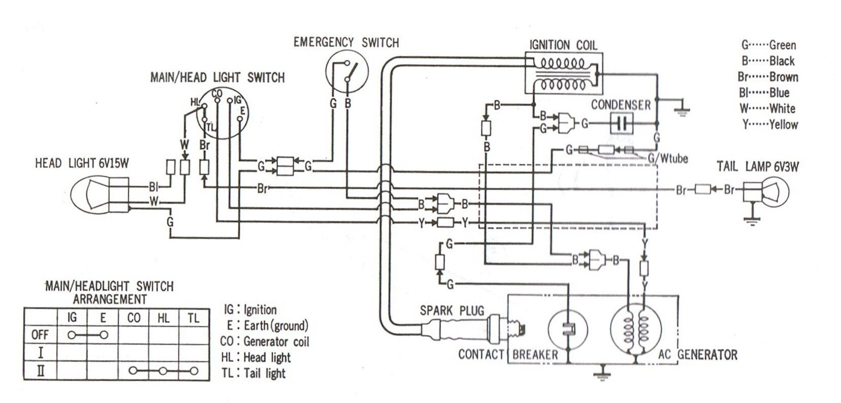 1981 Honda    C70    Passport    Wiring       Diagram         Wiring       Diagram    Database