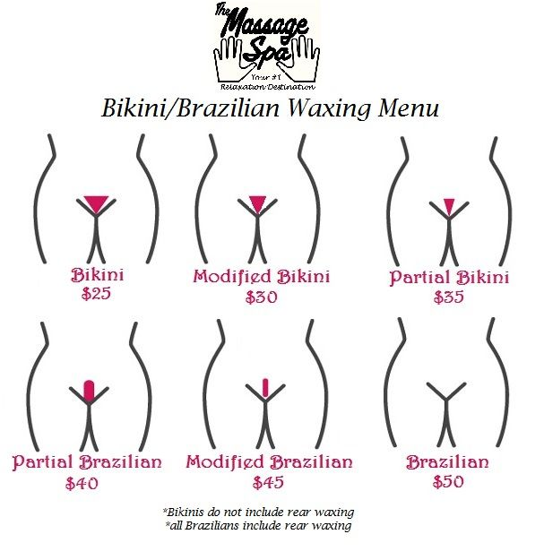 Different bikini wax diagrams