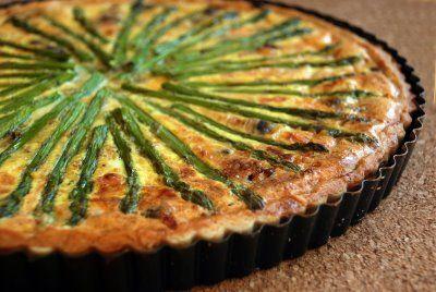 Eat Live Grow Paleo: 3 Basic Egg Dinners