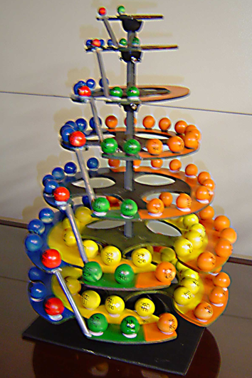 Bernards periodic table of the elements in three dimensional form bernards periodic table of the elements in three dimensional form urtaz Images