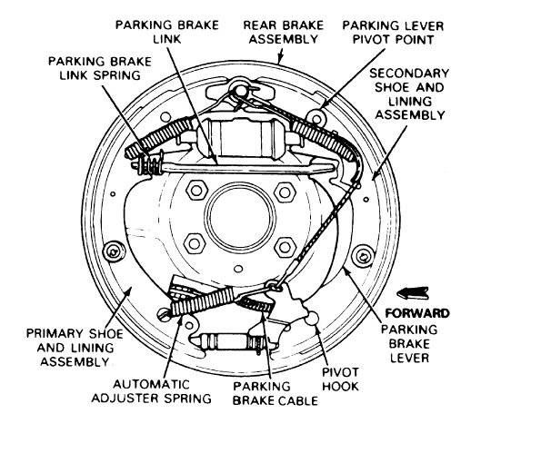 need a diagram for rear drum brake assembly fixya