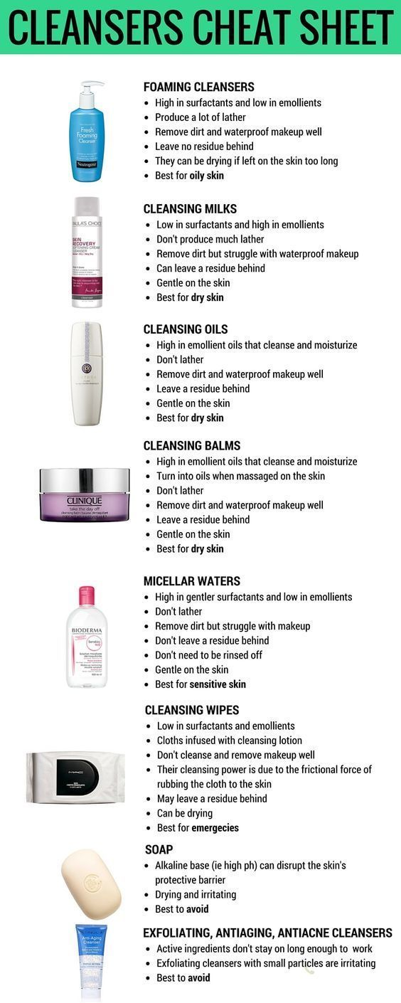 Cleansing Is Not Negotiable Find Out How To Choose The Best Cleanser For Your Skin Type Anti Aging Skin Products Skin Care Tips Skin Care