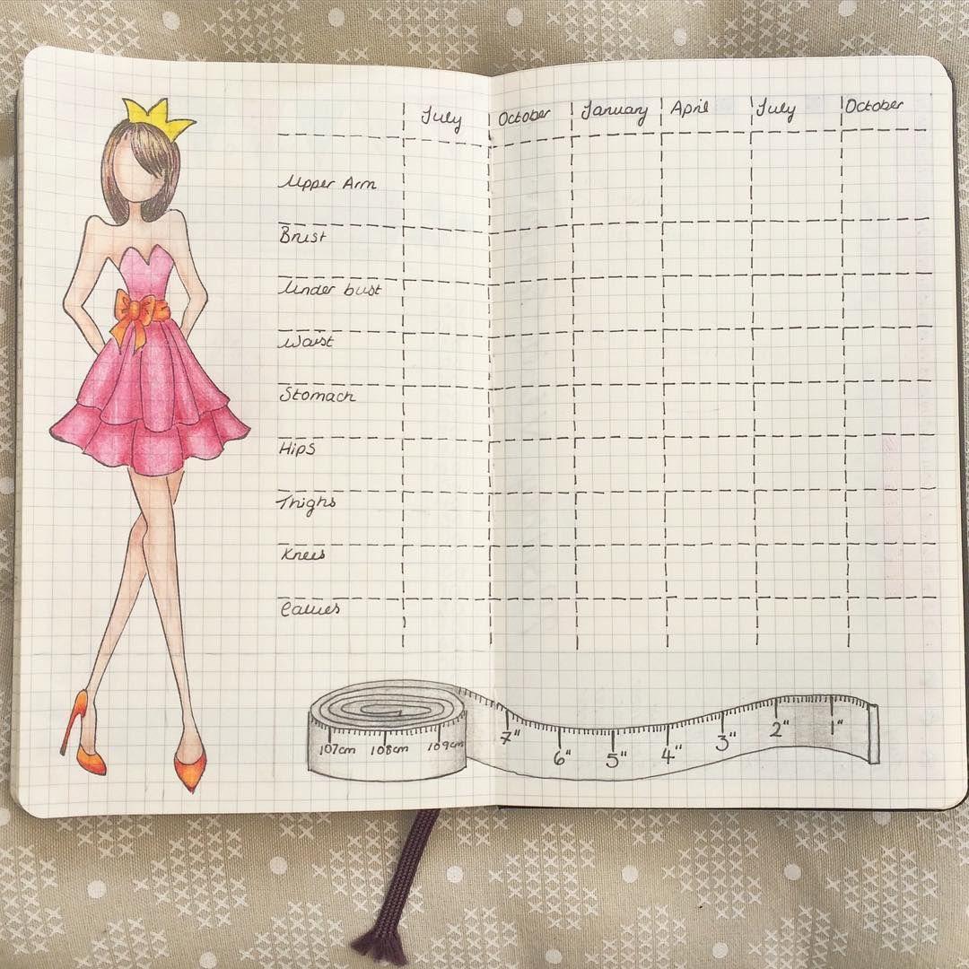 Личный дневник о диете