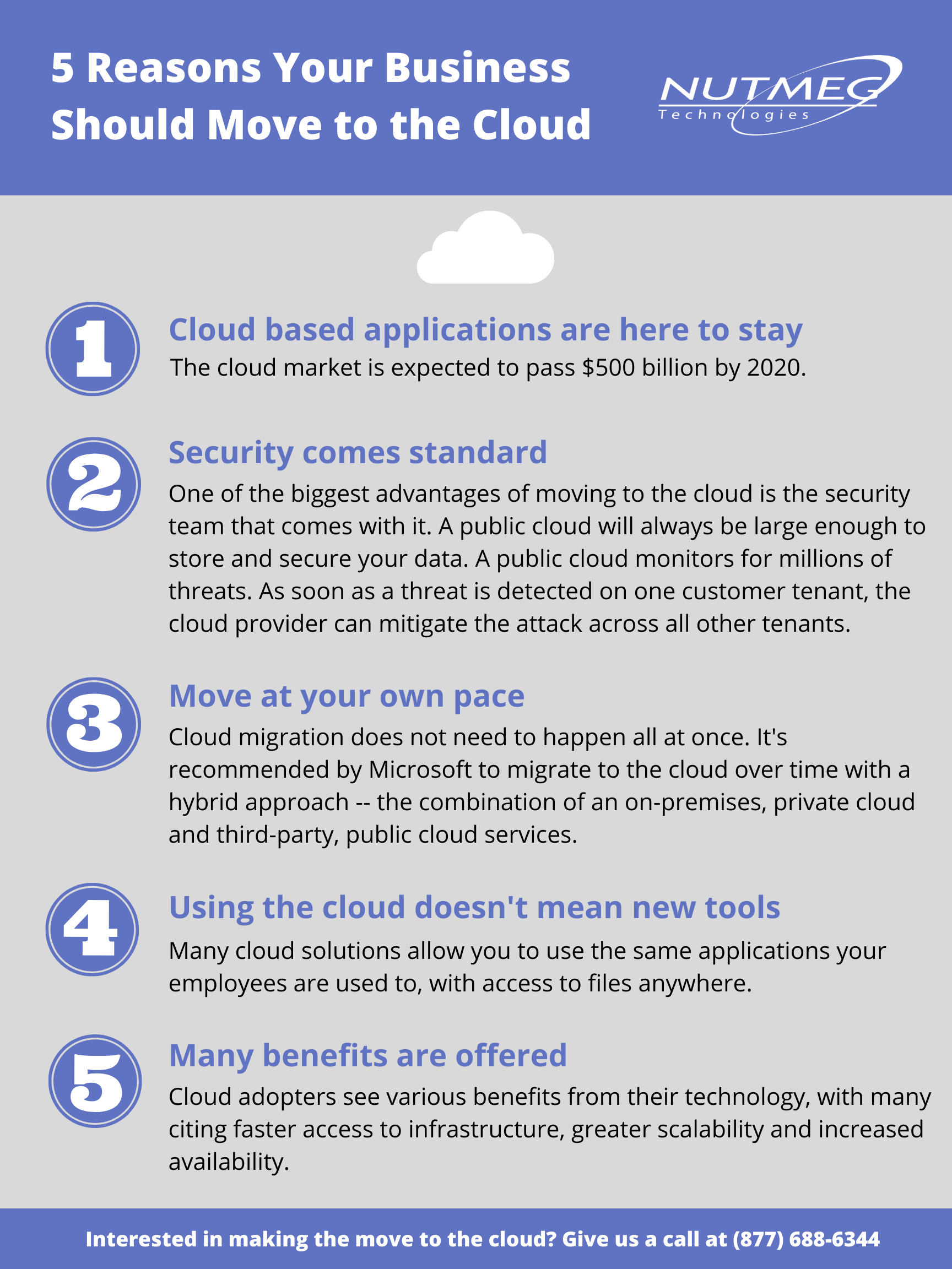 Cloud For Businesses Business Communication Business Clouds