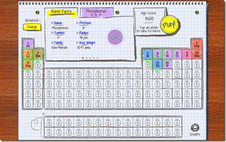 Periodic Quest: Chemistry Board Game  |Periodic Table Game Ideas