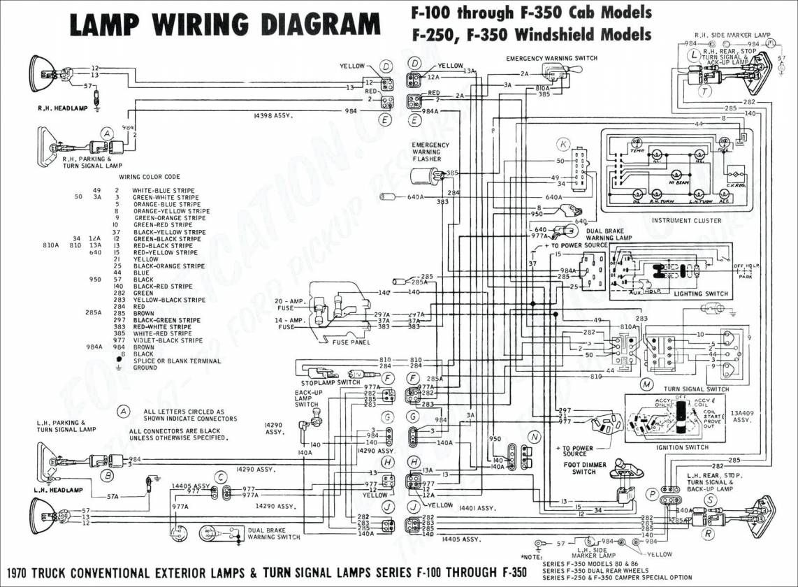 10 Chevy Trailer Wiring Diagram Trailer Wiring Diagram Electrical Wiring Diagram Circuit Diagram