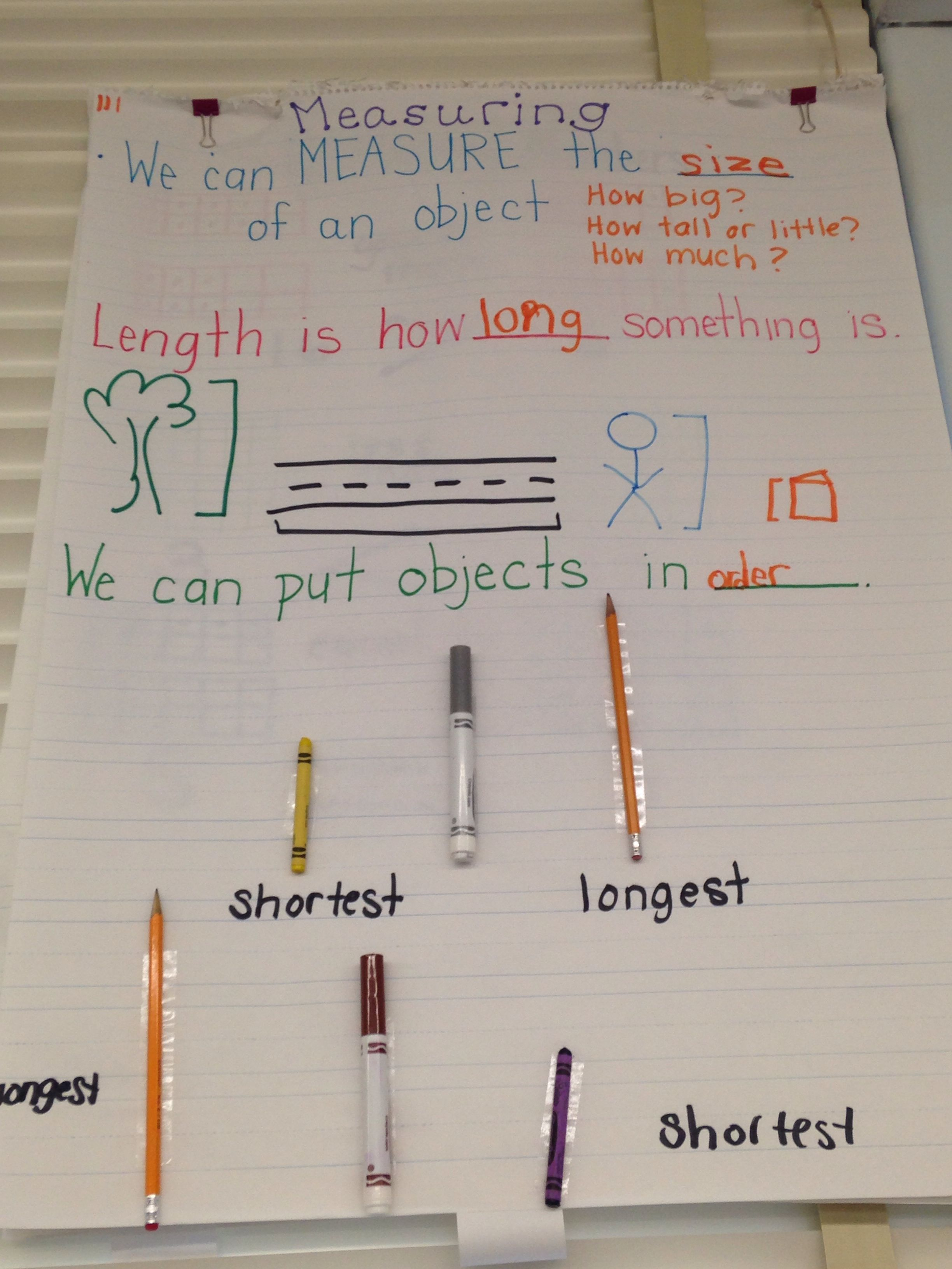 Measurement Anchor Chart First Grade With Actual Objects
