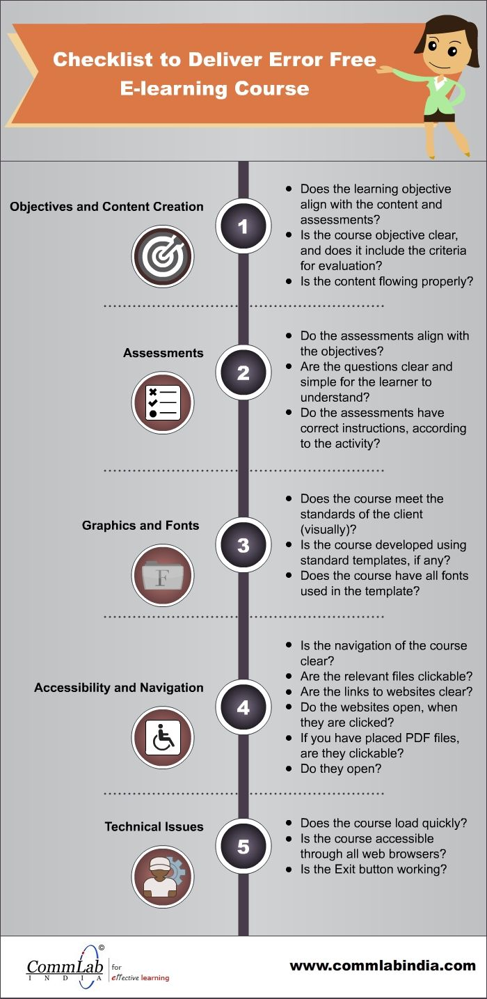 Checklist to Deliver Error Free #Elearning Course – An Infographic