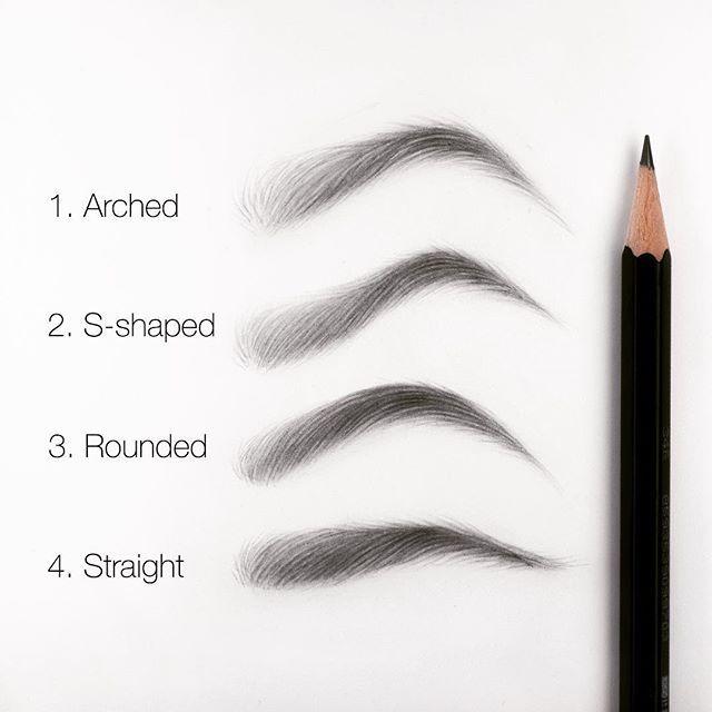 Instagram Analytics | Art | Drawings, Drawing tips, Art ...