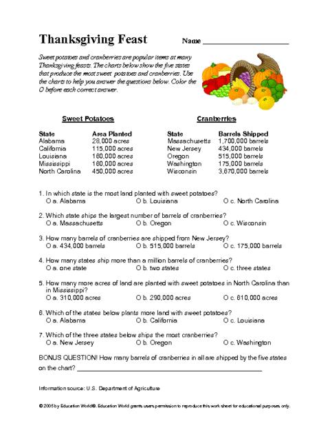 Education World Thanksgiving food dailylp025.pdf