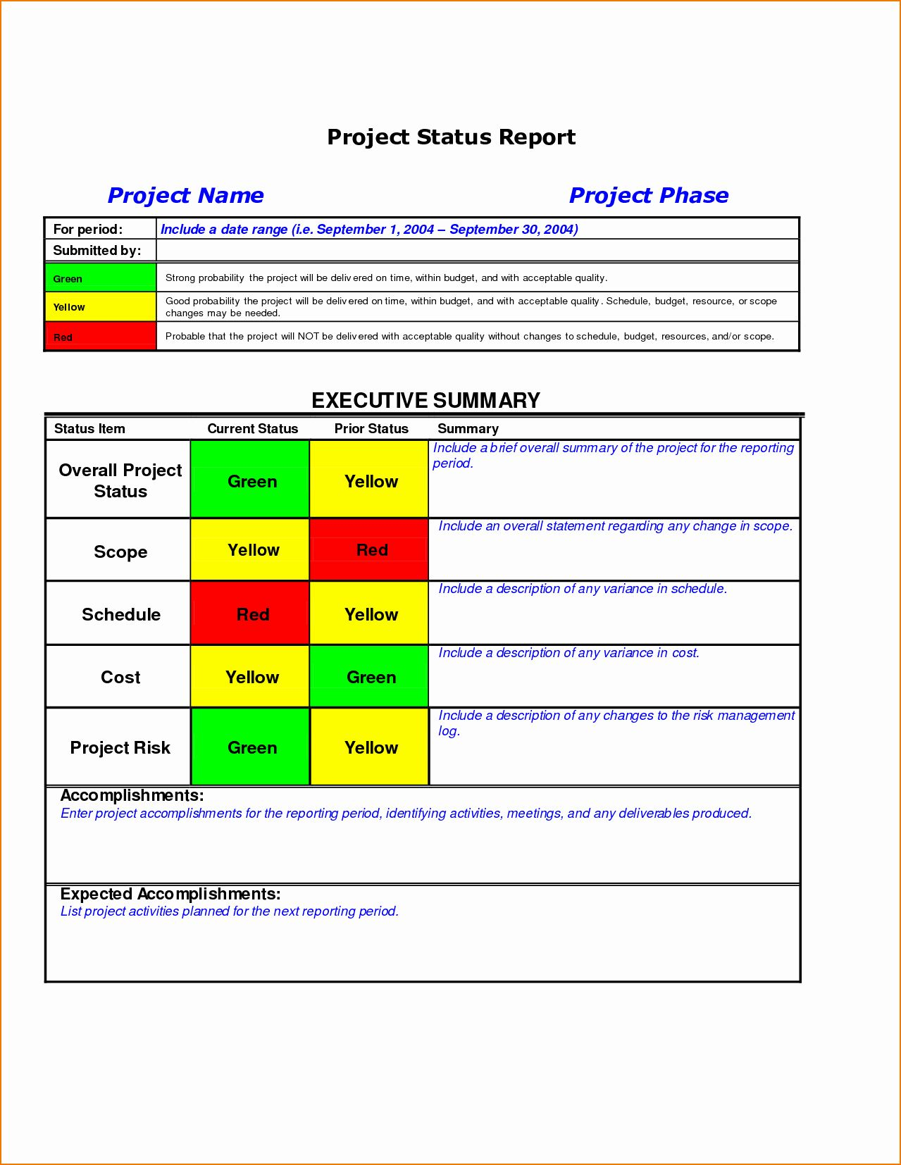 Project Executive Summary Template Word In 2020 Progress Report