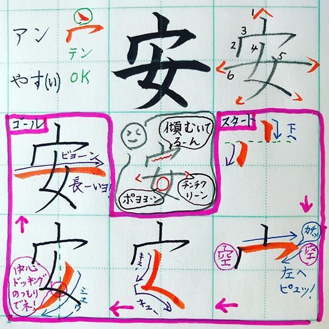 小3で習う漢字 「安」 アン・やす(い) 宀+女 宀はヨコ幅を広げない ...