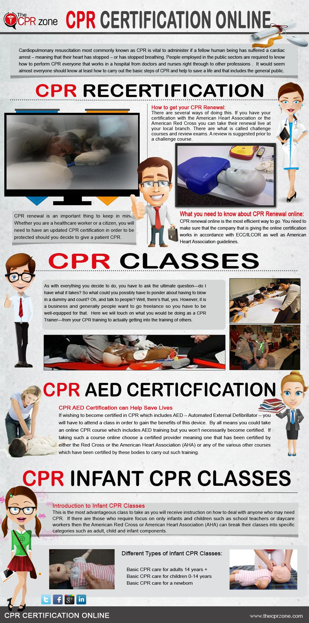 Cpr Certification Online Is Much Cheaper Compared To Regular Cpr