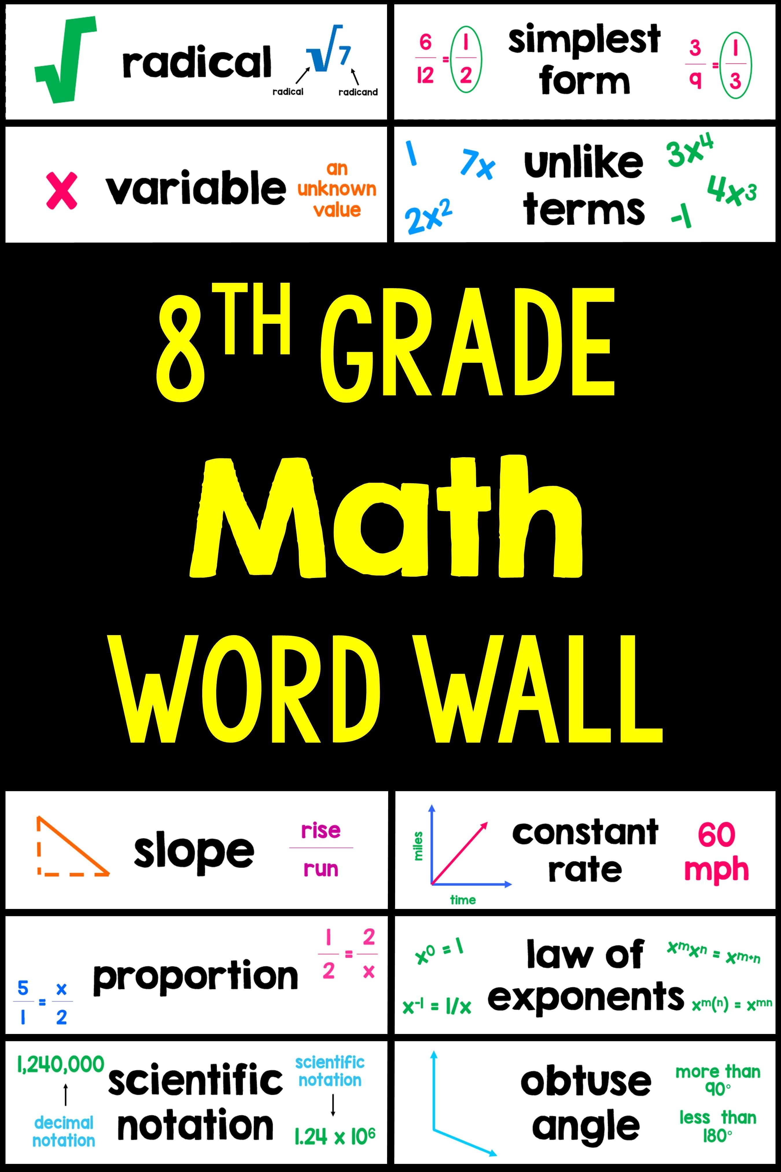 8th Grade Math Word Wall With Pictures