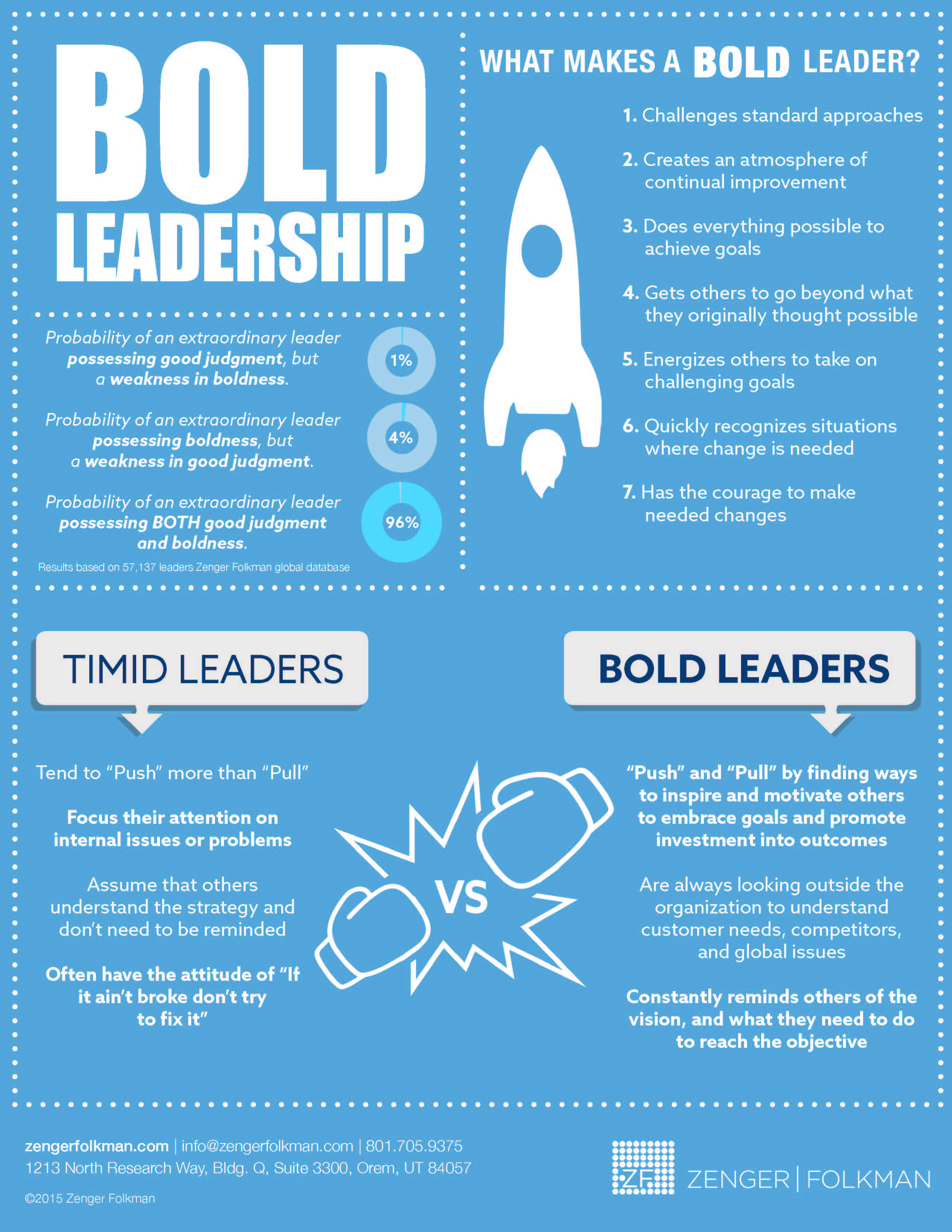 Bold Leadership Infographic 6.18.2015