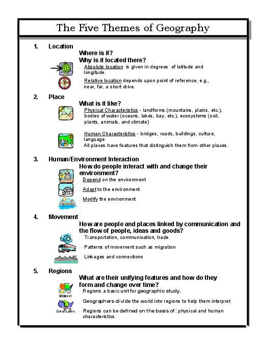 Five Themes Of Geography Worksheet - five themes of geography ...