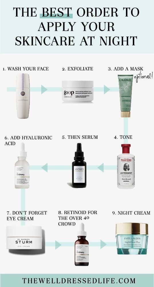 I've spent a ton of time researching the best order to apply skincare products at night, for purely selfish reasons. As my arsenal of products has grown, I started to wonder if I was using them… #OrganicSkinCareRecipes