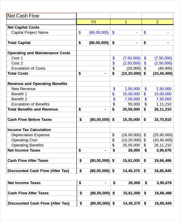 cash flow spreadsheet template cash budget template