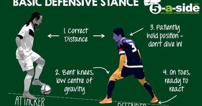 Gambar Kata Kata Main Futsal 25 Tips Strategi Futsal Menyerang Dan Bertahan Terbaik Yang Kompilasi Kata Kata Motivasi Futsal Bahasa Ing Gambar Lucu Motivasi