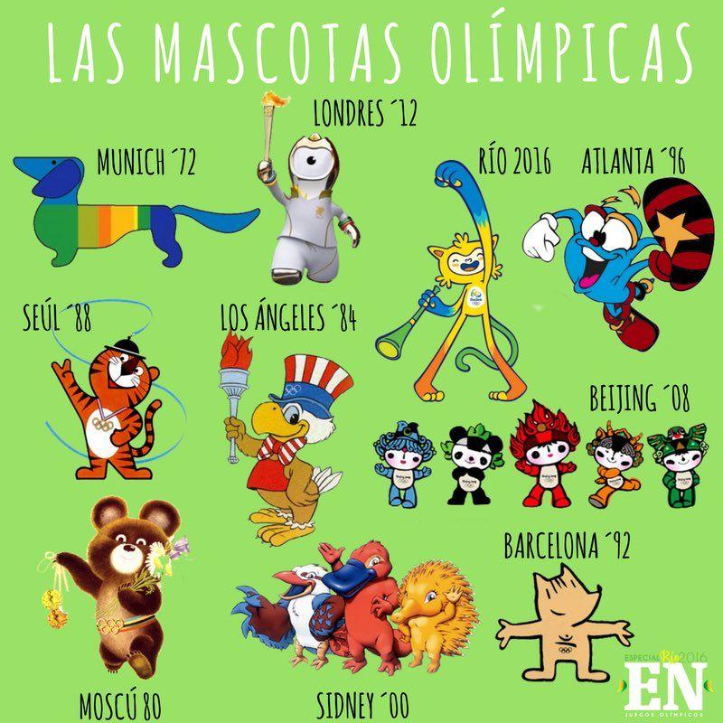 19 ideas de MASCOTAS OLÍMPICAS | mascotas olímpicas, juegos olimpicos,  mascotas