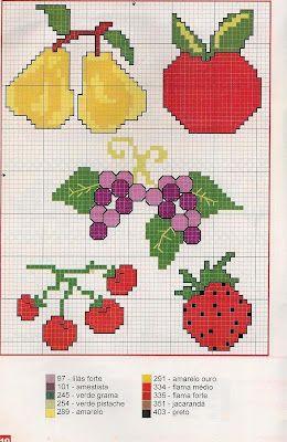 Ponto cruz: frutas ponto cruz graficos