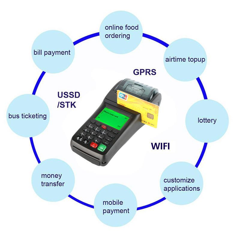 Credit card reader nfc pos terminal for mobile payment