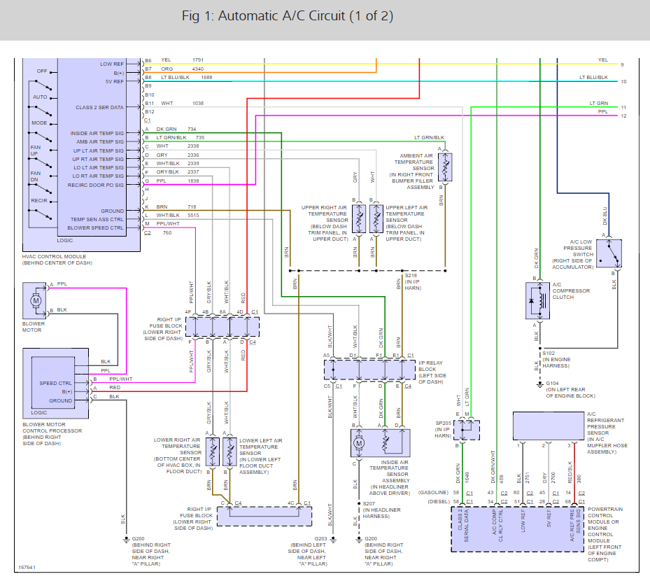 Air Conditioner Wiring Diagrams: Need AC Wiring Diagram for 2003 ... | Ac  wiring, Diagram, Chevrolet tahoe | Hvac Wiring Diagram 2003 |  | Pinterest