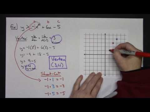 Pin Op Algebra Lesson Ideas