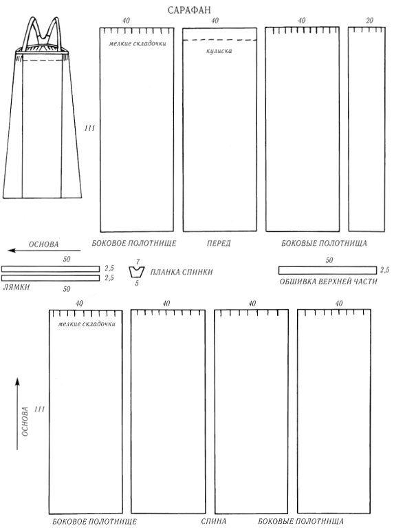 Sarafan sewing pattern. North Russia, Simbirsk. Very interesting ...