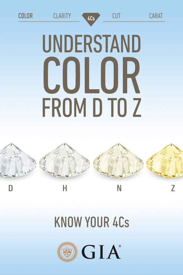 Learn What Diamond Color Is And What It Means Gia 4cs Of Diamond Quality Diamond Color Grade Colored Diamonds Diamond Facts,Wall Mounted Cell Phone Holder