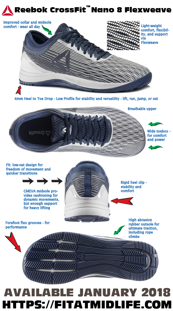 93532fa5e4a767 Reebok CrossFit Nano 8 Flexweave - Infographic - find out all about this  great cross training shoe