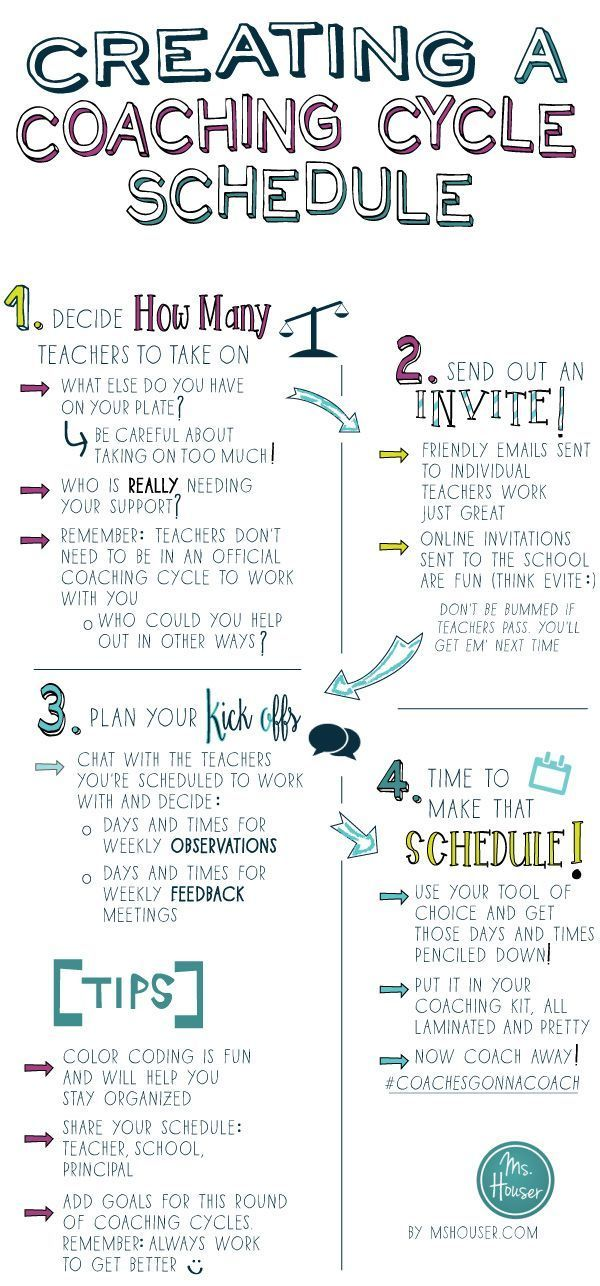 4 steps for creating a coaching cycle schedule ms houser 4 steps for creating a coaching cycle schedule fandeluxe Gallery