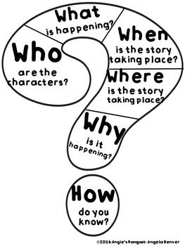 Who, What, When, Where, Why, and How Anchor Chart