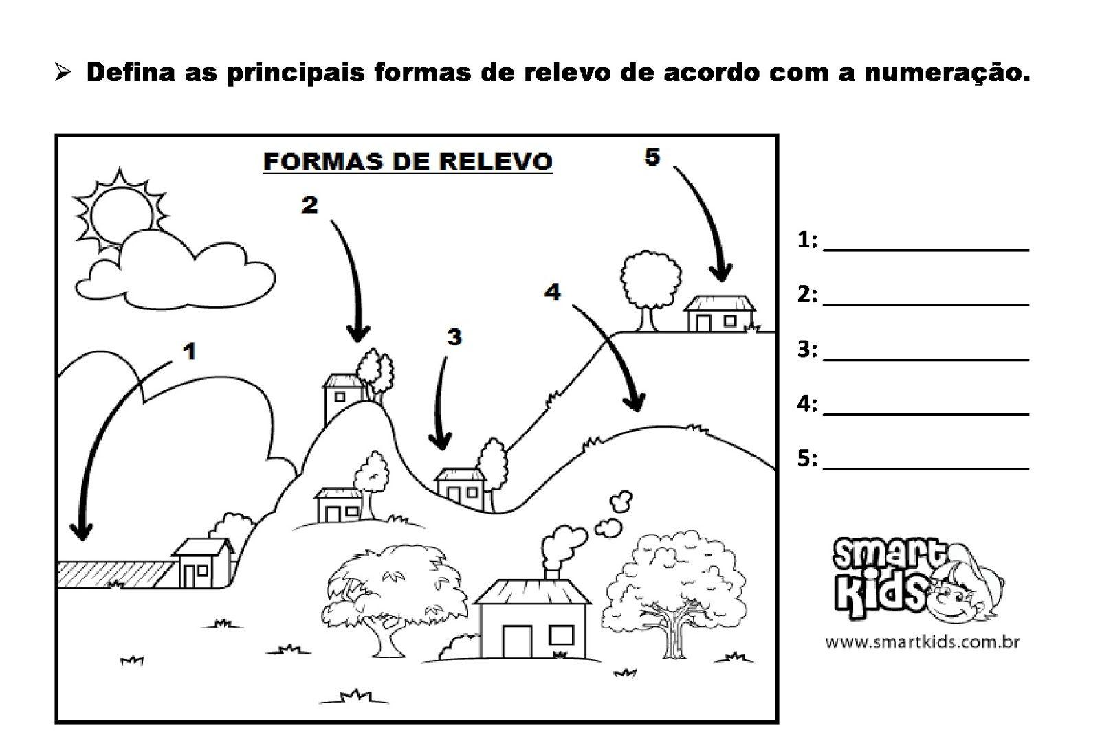Imagem Relacionada Atividades De Geografia Formas De Relevo