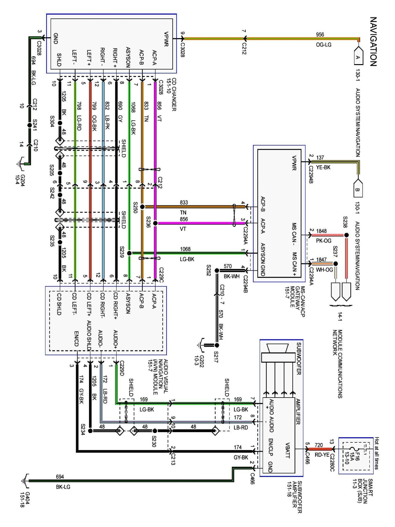 16+ Rusi Motorcycle Wiring Diagram - Motorcycle Diagram - Wiringg.net in  2020 | Ford expedition, Electrical wiring diagram, Electrical diagramwww.pinterest.ph
