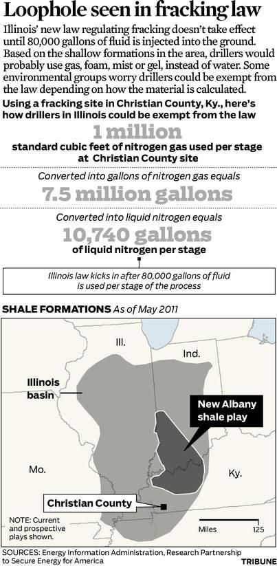 Fracking In Illinois Map.Map Fracking Without Water In Illinois Chicagotribune Com Jan