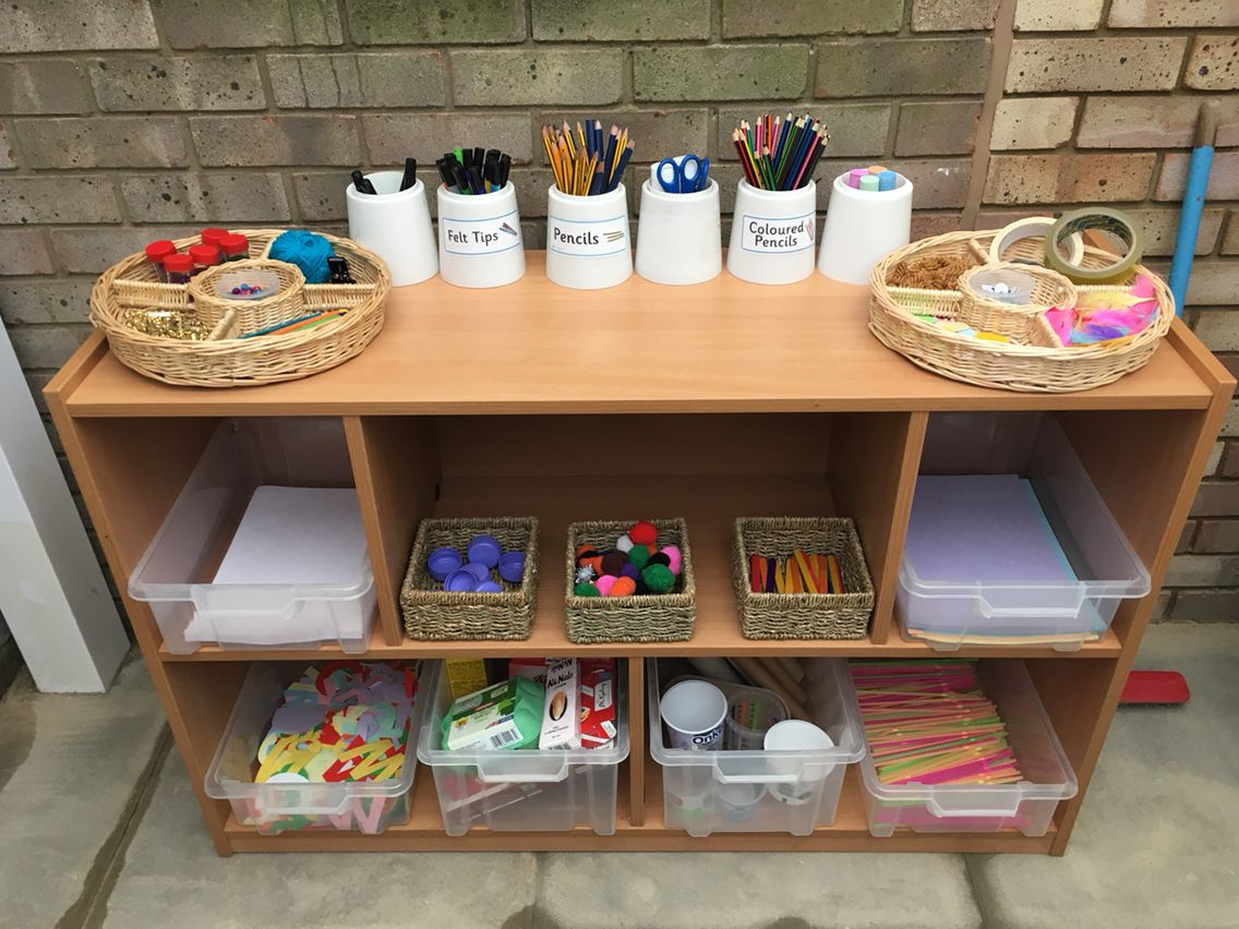 junk modelling area classroom eyfs early outdoor years layout creative preschool activities areas craft nursery self playdough setting play rooms