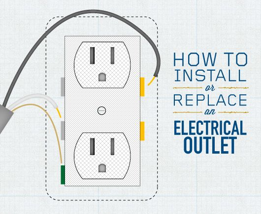 how to install or replace an electrical outlet electrical outlets outlets and bump. Black Bedroom Furniture Sets. Home Design Ideas