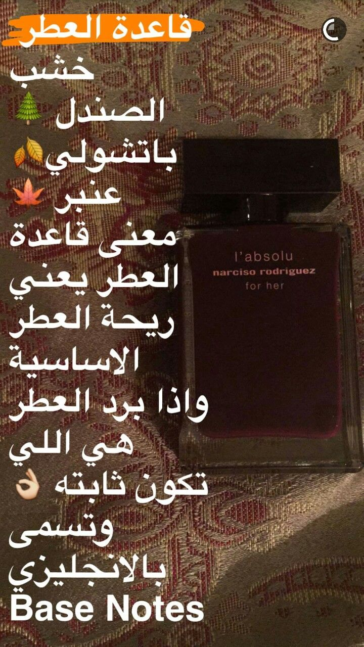 Pin By Mzoon27 On عطورات Perfume Cards Against Humanity Self
