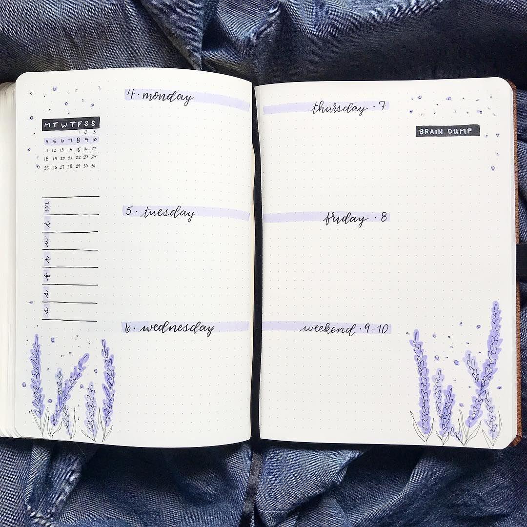 Bullet journal weekly spread by ig@kelseycoffeeplans