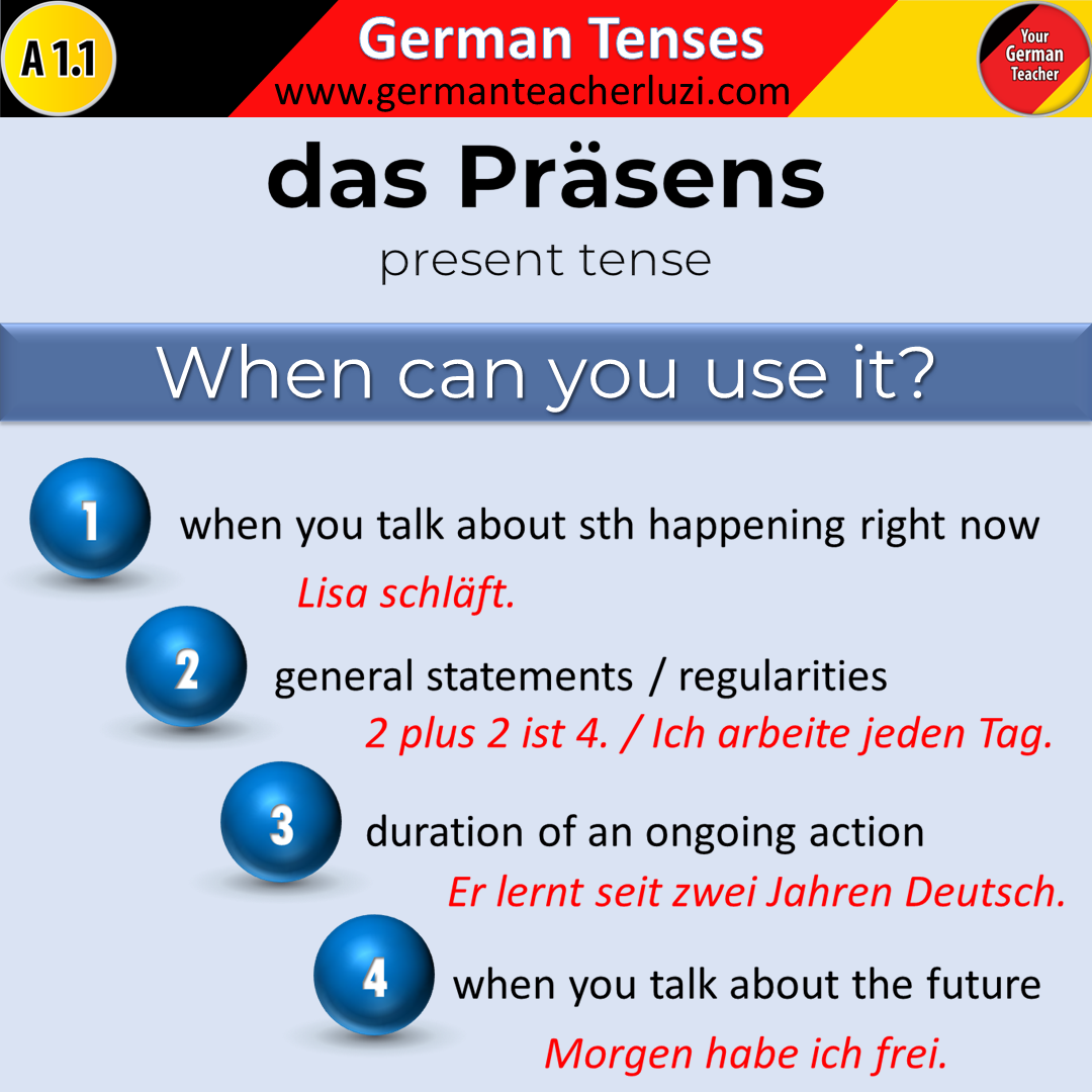 The German Present Time In