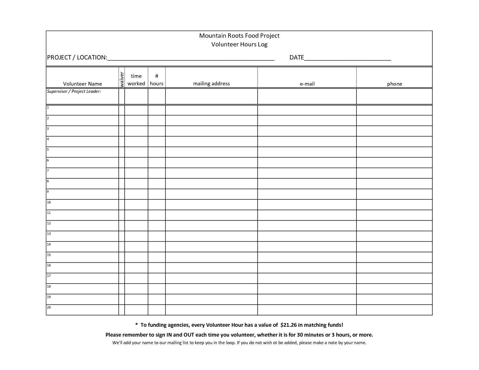picture relating to Community Service Log Sheet Printable identified as Volunteer+Hrs+Log+Sheet+Template FARA Cure Equipment
