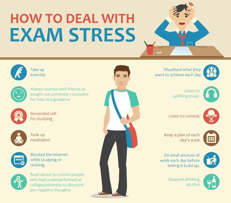 how to manage stress at school