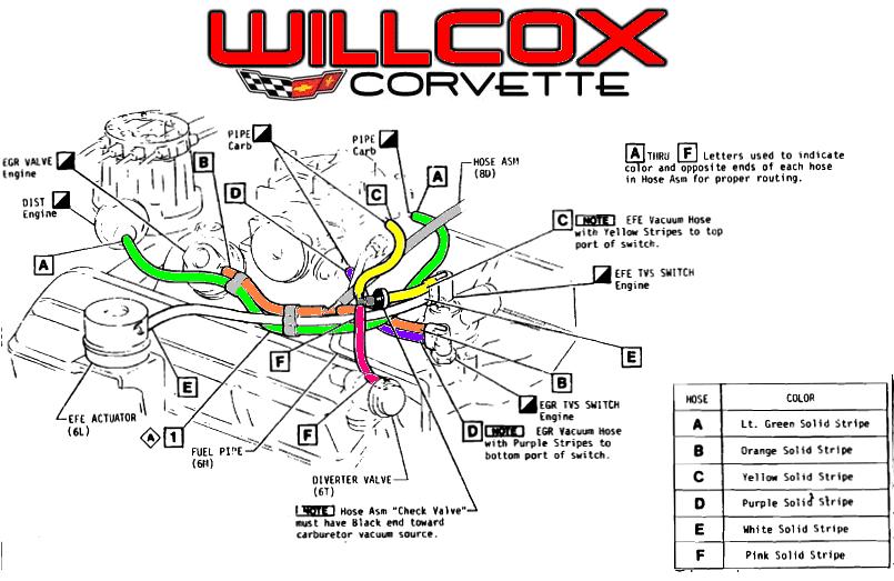 [DIAGRAM_0HG]  79 Emission Hoses At Engine L-82 1979 L48 Hoses   Corvette restoration,  Corvette, Ls engine swap   L48 Engine Diagram      Pinterest