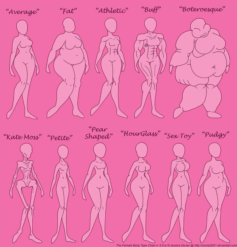 Female Body Type Chart vr 2.0 by =Candy2021 on deviantART | Dolls ...