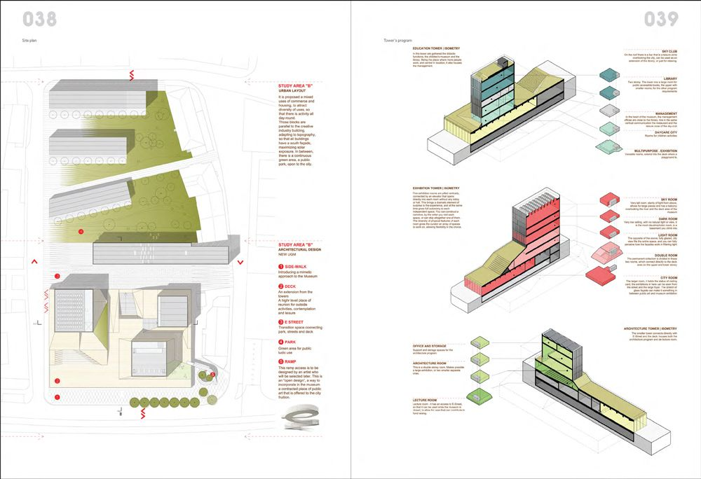 architecture program diagrams photo album   diagramsgoogle programming and graphic design on pinterest