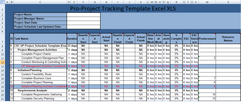 Multiple Project Management Tracking Template Project