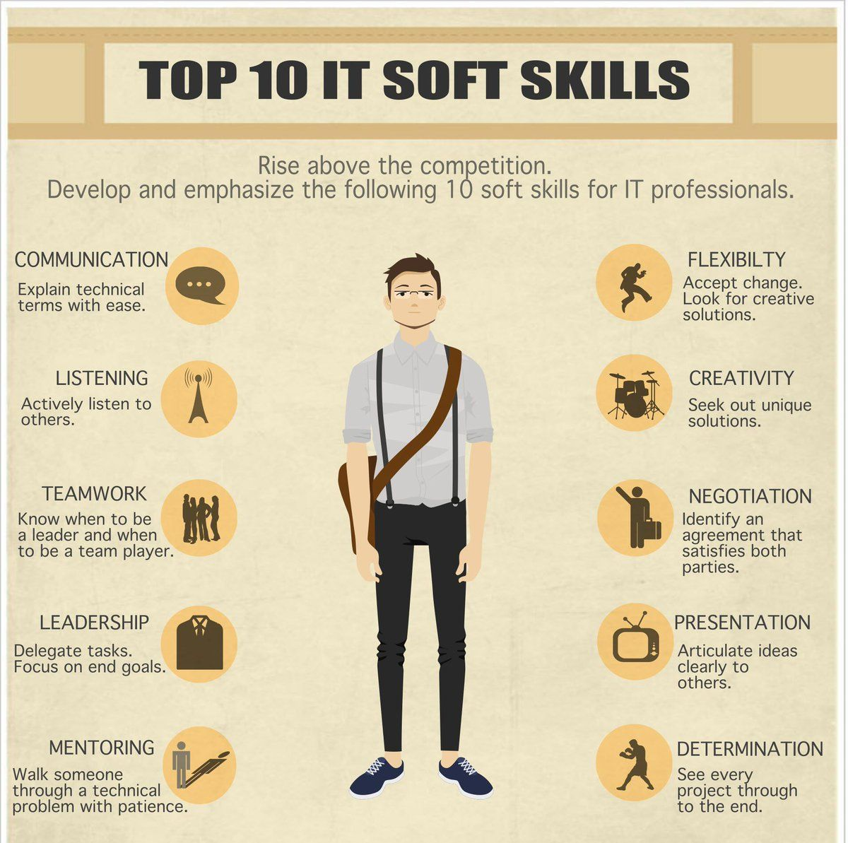 Soft Skills For Resume Professional Resume Writers And Editors Raise Your Profile On
